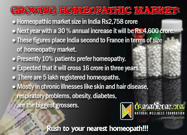 Growing homeopathic market