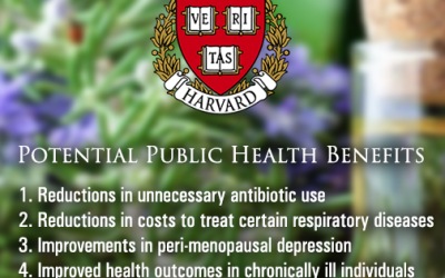 Harvard: Potential Public Health benefits of Homeopathy